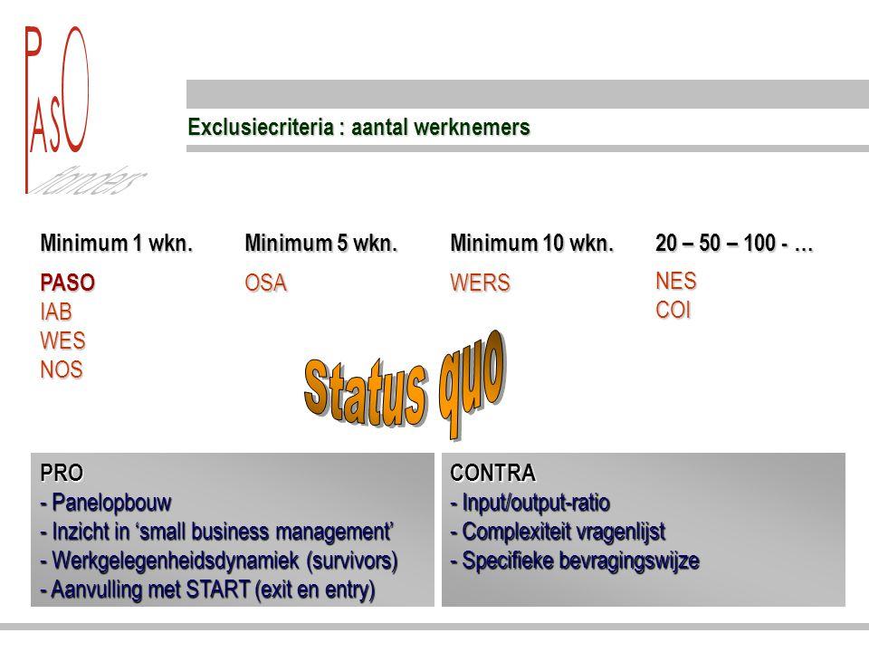 Exclusiecriteria : aantal werknemers Minimum 1 wkn. Minimum 5 wkn. Minimum 10 wkn. 20 – 50 – 100 - … PASO IAB WES NOS OSAWERS NES COI PRO - Panelopbou