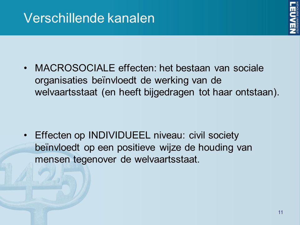11 Verschillende kanalen MACROSOCIALE effecten: het bestaan van sociale organisaties beïnvloedt de werking van de welvaartsstaat (en heeft bijgedragen tot haar ontstaan).