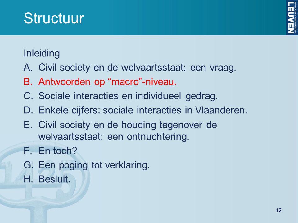 """12 Structuur Inleiding A.Civil society en de welvaartsstaat: een vraag. B.Antwoorden op """"macro""""-niveau. C.Sociale interacties en individueel gedrag. D"""