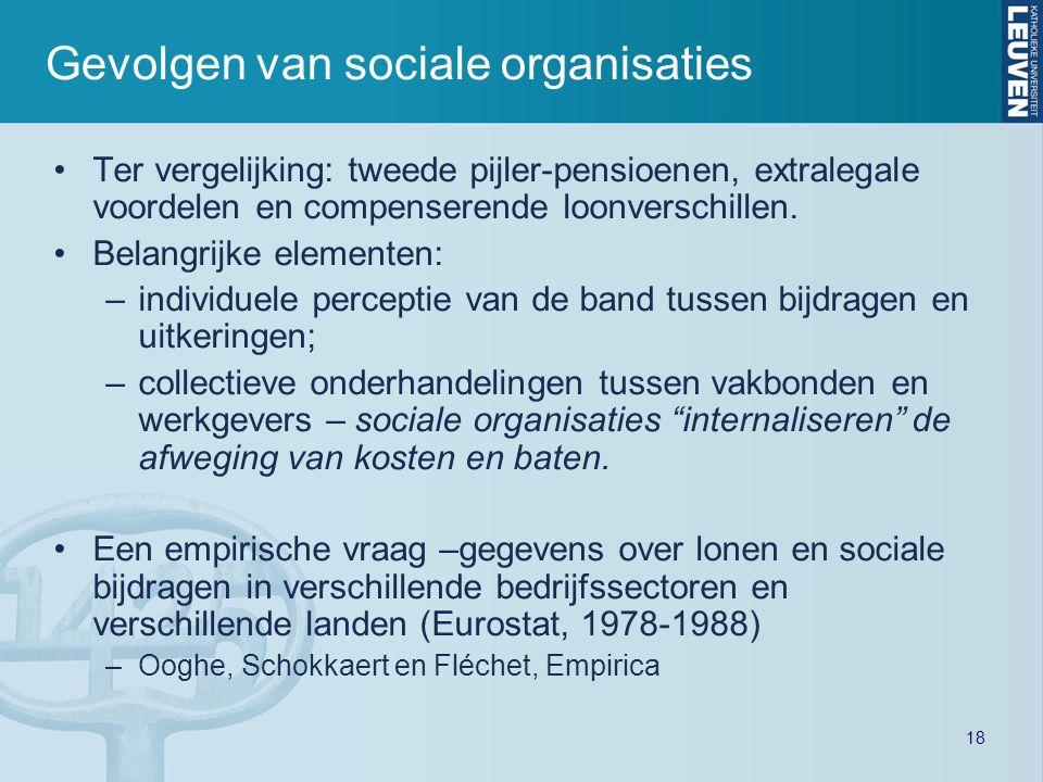18 Gevolgen van sociale organisaties Ter vergelijking: tweede pijler-pensioenen, extralegale voordelen en compenserende loonverschillen. Belangrijke e