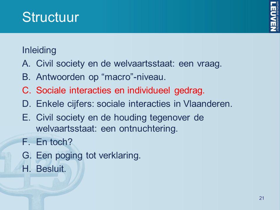 """21 Structuur Inleiding A.Civil society en de welvaartsstaat: een vraag. B.Antwoorden op """"macro""""-niveau. C.Sociale interacties en individueel gedrag. D"""