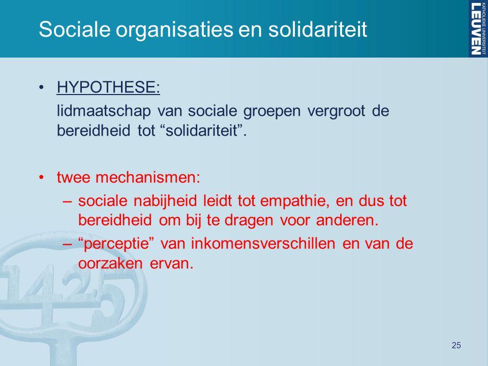 """25 Sociale organisaties en solidariteit HYPOTHESE: lidmaatschap van sociale groepen vergroot de bereidheid tot """"solidariteit"""". twee mechanismen: –soci"""