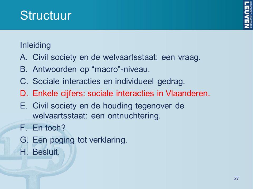 """27 Structuur Inleiding A.Civil society en de welvaartsstaat: een vraag. B.Antwoorden op """"macro""""-niveau. C.Sociale interacties en individueel gedrag. D"""