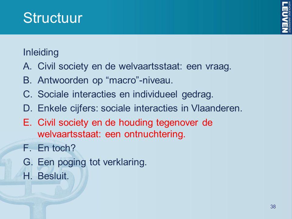 """38 Structuur Inleiding A.Civil society en de welvaartsstaat: een vraag. B.Antwoorden op """"macro""""-niveau. C.Sociale interacties en individueel gedrag. D"""
