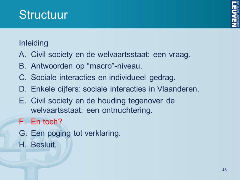 """48 Structuur Inleiding A.Civil society en de welvaartsstaat: een vraag. B.Antwoorden op """"macro""""-niveau. C.Sociale interacties en individueel gedrag. D"""