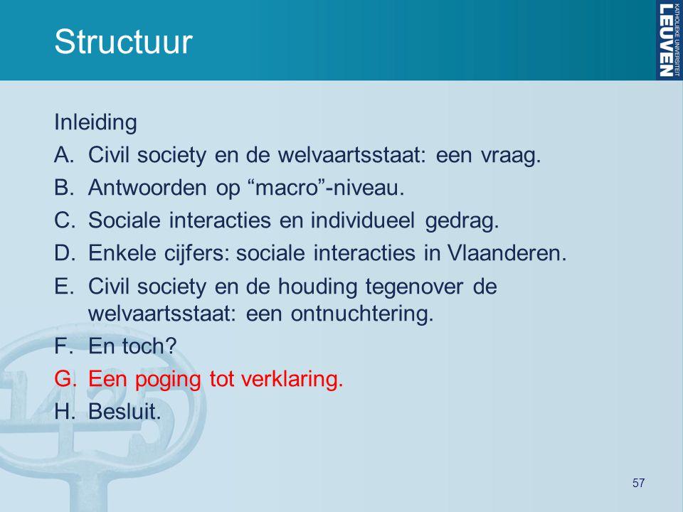"""57 Structuur Inleiding A.Civil society en de welvaartsstaat: een vraag. B.Antwoorden op """"macro""""-niveau. C.Sociale interacties en individueel gedrag. D"""
