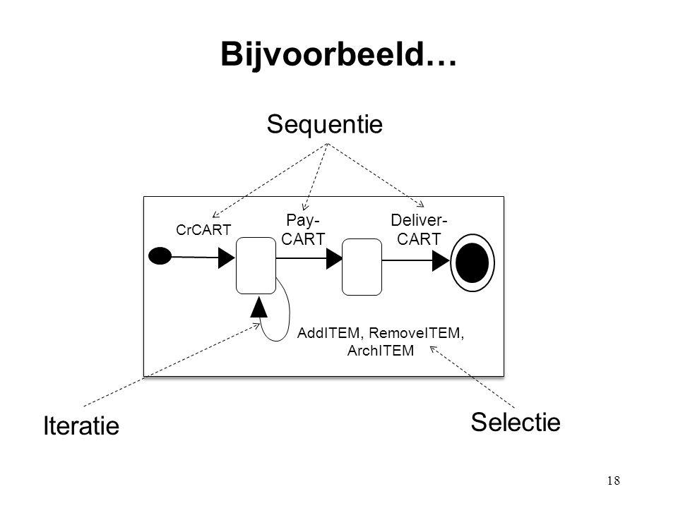 18 Bijvoorbeeld… AddITEM, RemoveITEM, ArchITEM CrCART Pay- CART Deliver- CART Sequentie Iteratie Selectie