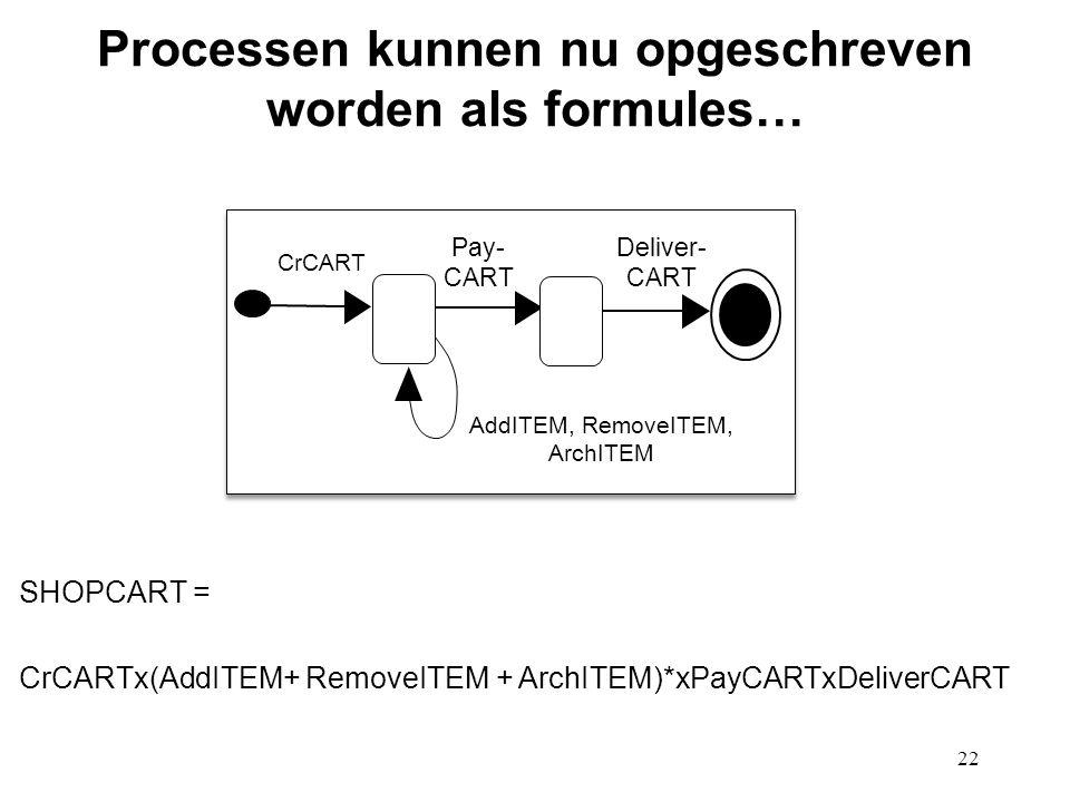 22 Processen kunnen nu opgeschreven worden als formules… SHOPCART = CrCARTx(AddITEM+ RemoveITEM + ArchITEM)*xPayCARTxDeliverCART AddITEM, RemoveITEM,