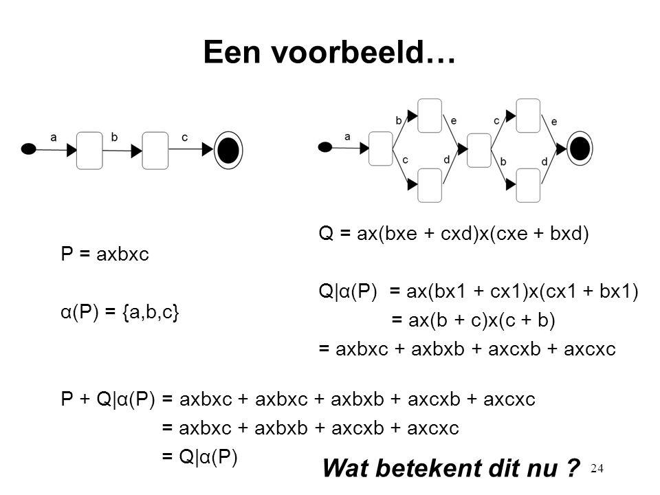 24 Een voorbeeld… P = axbxc α(P) = {a,b,c} P + Q|α(P) = axbxc + axbxc + axbxb + axcxb + axcxc = axbxc + axbxb + axcxb + axcxc = Q|α(P) Q = ax(bxe + cx