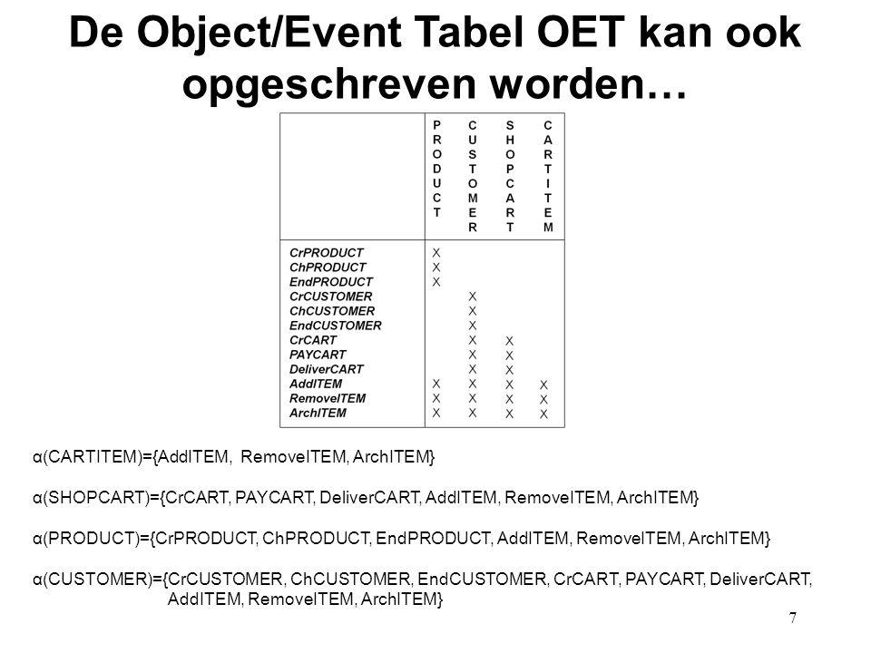 7 De Object/Event Tabel OET kan ook opgeschreven worden… α(CARTITEM)={AddITEM, RemoveITEM, ArchITEM} α(SHOPCART)={CrCART, PAYCART, DeliverCART, AddITE