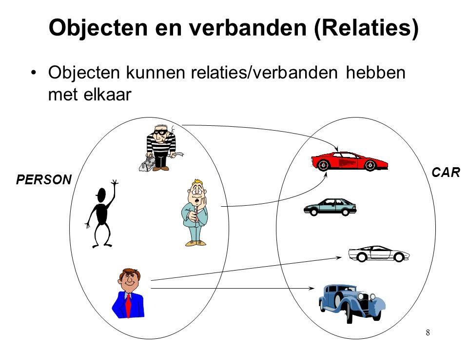8 Objecten en verbanden (Relaties) Objecten kunnen relaties/verbanden hebben met elkaar PERSON CAR