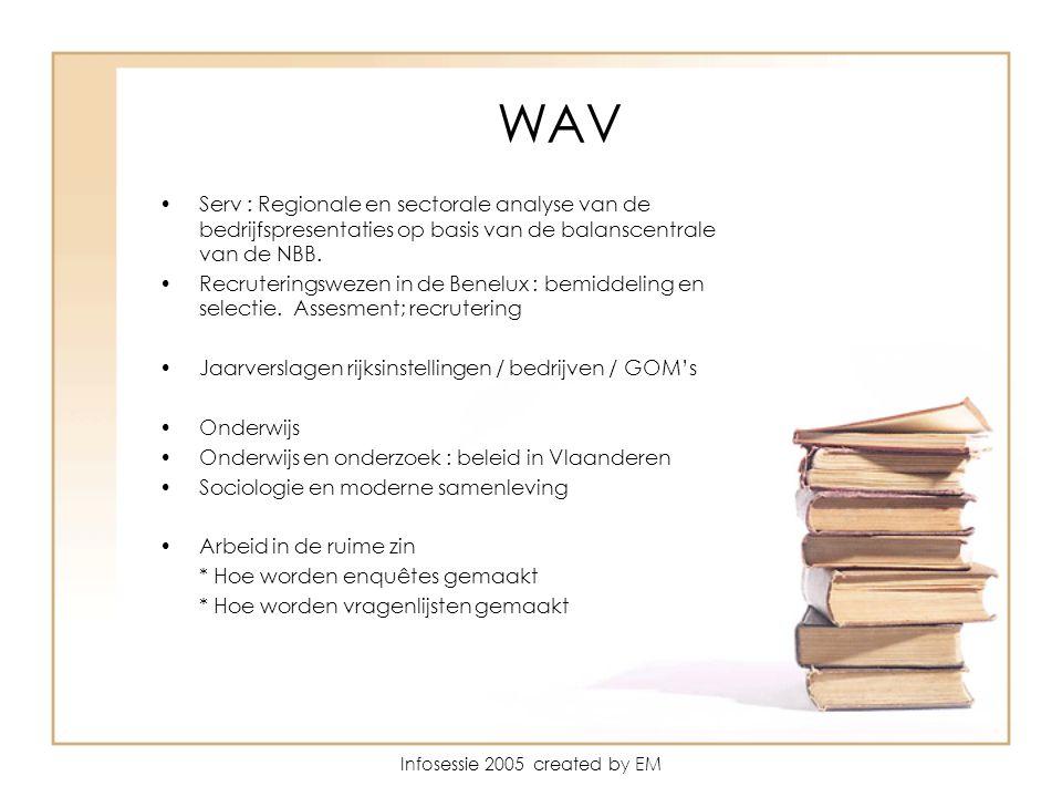 Infosessie 2005 created by EM WAV Serv : Regionale en sectorale analyse van de bedrijfspresentaties op basis van de balanscentrale van de NBB.
