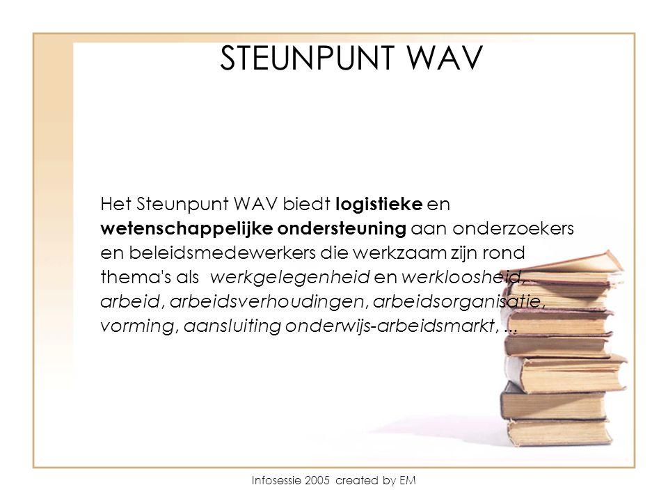 Infosessie 2005 created by EM STEUNPUNT WAV Het Steunpunt WAV biedt logistieke en wetenschappelijke ondersteuning aan onderzoekers en beleidsmedewerkers die werkzaam zijn rond thema s als werkgelegenheid en werkloosheid, arbeid, arbeidsverhoudingen, arbeidsorganisatie, vorming, aansluiting onderwijs-arbeidsmarkt,...