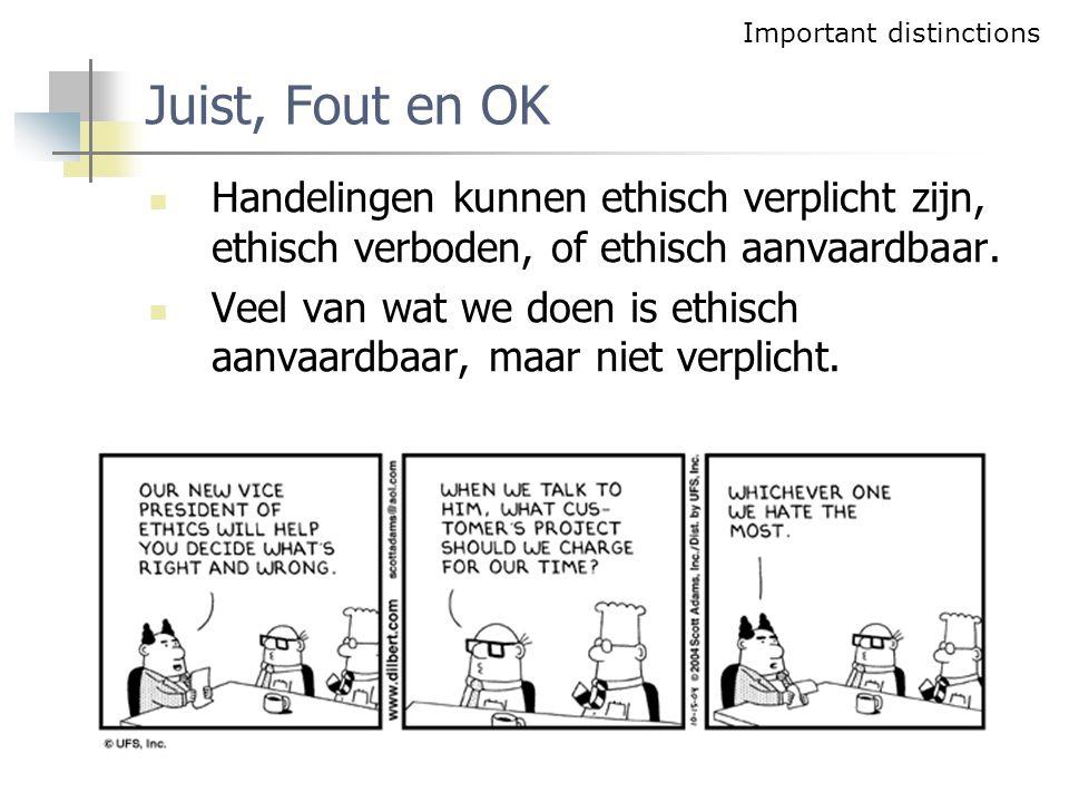 Juist, Fout en OK Handelingen kunnen ethisch verplicht zijn, ethisch verboden, of ethisch aanvaardbaar.