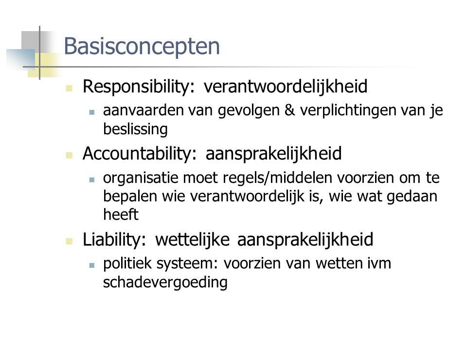 Basisconcepten Responsibility: verantwoordelijkheid aanvaarden van gevolgen & verplichtingen van je beslissing Accountability: aansprakelijkheid organisatie moet regels/middelen voorzien om te bepalen wie verantwoordelijk is, wie wat gedaan heeft Liability: wettelijke aansprakelijkheid politiek systeem: voorzien van wetten ivm schadevergoeding