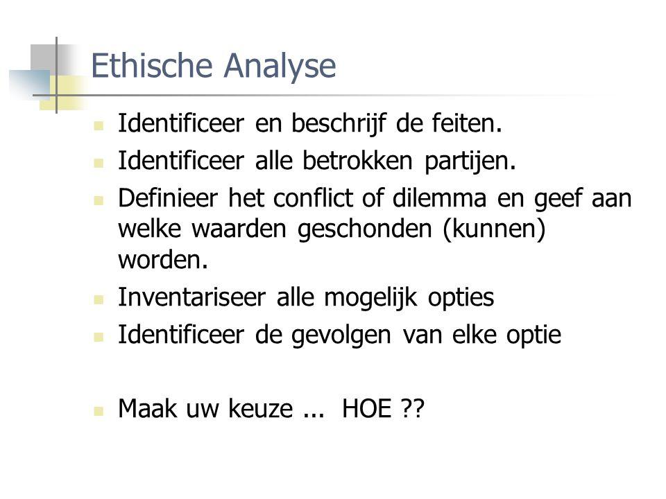 Ethische Analyse Identificeer en beschrijf de feiten.