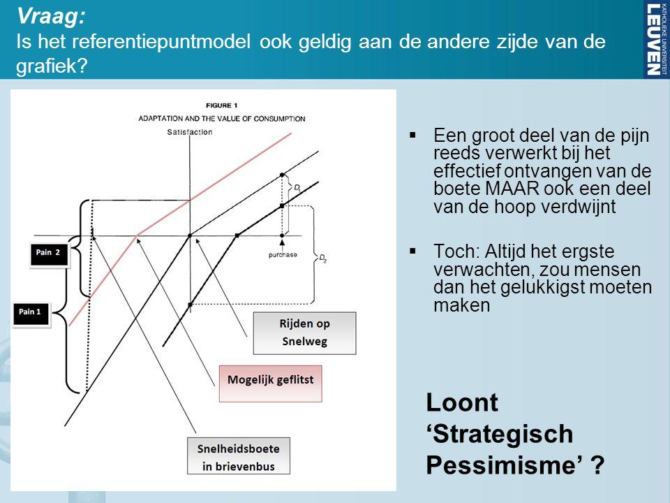 Vraag: Is het referentiepuntmodel ook geldig aan de andere zijde van de grafiek.