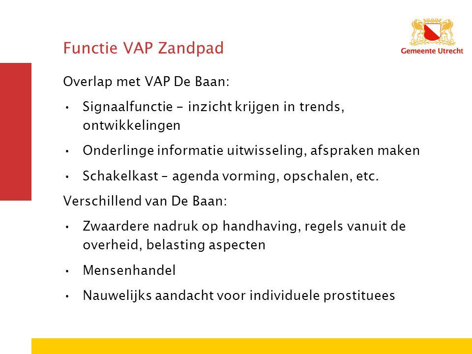 Functie VAP Zandpad Overlap met VAP De Baan: Signaalfunctie - inzicht krijgen in trends, ontwikkelingen Onderlinge informatie uitwisseling, afspraken