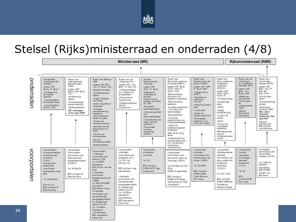 Stelsel (Rijks)ministerraad en onderraden (4/8) 18