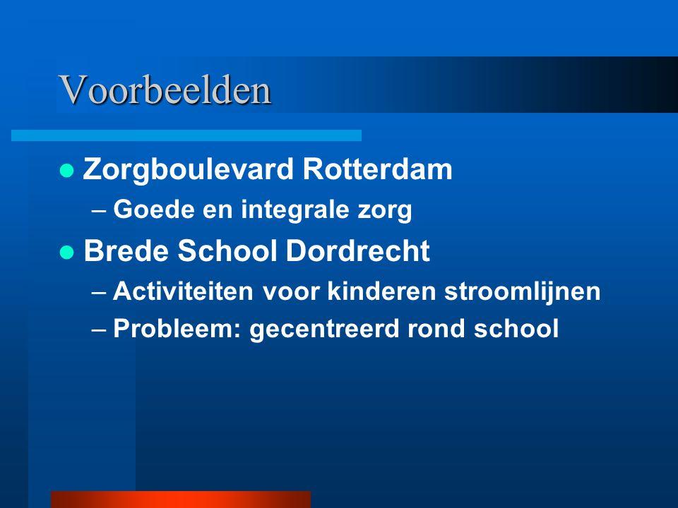 Voorbeelden Zorgboulevard Rotterdam –Goede en integrale zorg Brede School Dordrecht –Activiteiten voor kinderen stroomlijnen –Probleem: gecentreerd ro