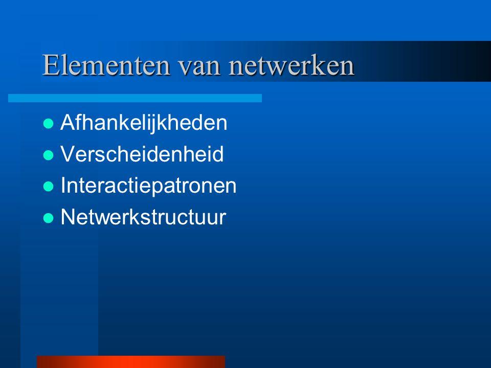 Elementen van netwerken Afhankelijkheden Verscheidenheid Interactiepatronen Netwerkstructuur