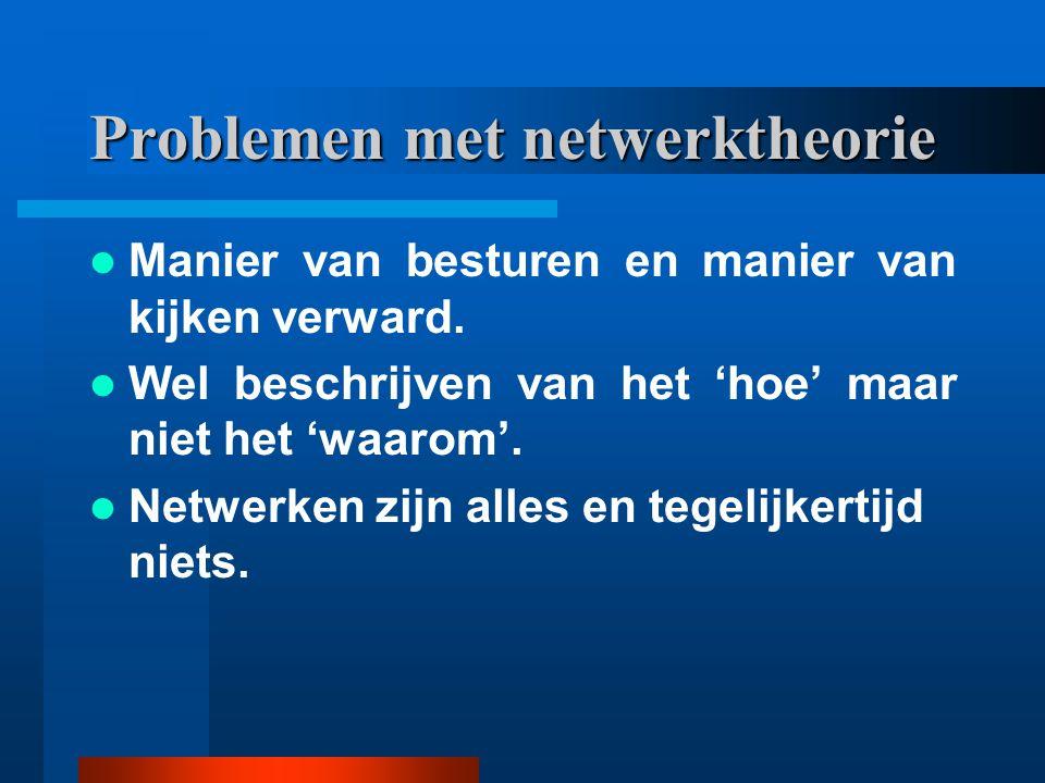 Netwerkmanagement Focus op proces (hoe kunnen we samenwerken) in plaats van inhoud (hoe kunnen we het probleem oplossen).