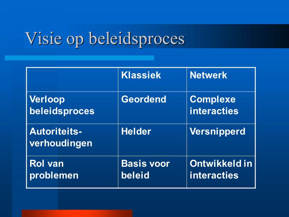 Visie op beleidsproces KlassiekNetwerk Verloop beleidsproces GeordendComplexe interacties Autoriteits- verhoudingen HelderVersnipperd Rol van probleme