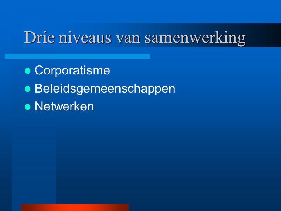 Drie niveaus van samenwerking Corporatisme Beleidsgemeenschappen Netwerken
