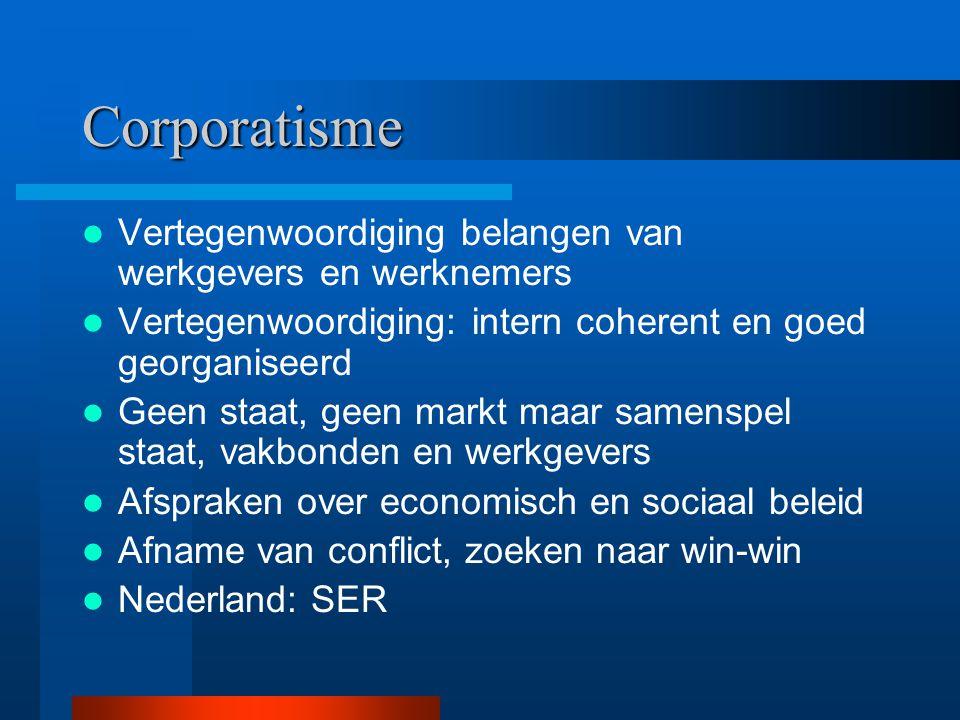 Corporatisme Vertegenwoordiging belangen van werkgevers en werknemers Vertegenwoordiging: intern coherent en goed georganiseerd Geen staat, geen markt