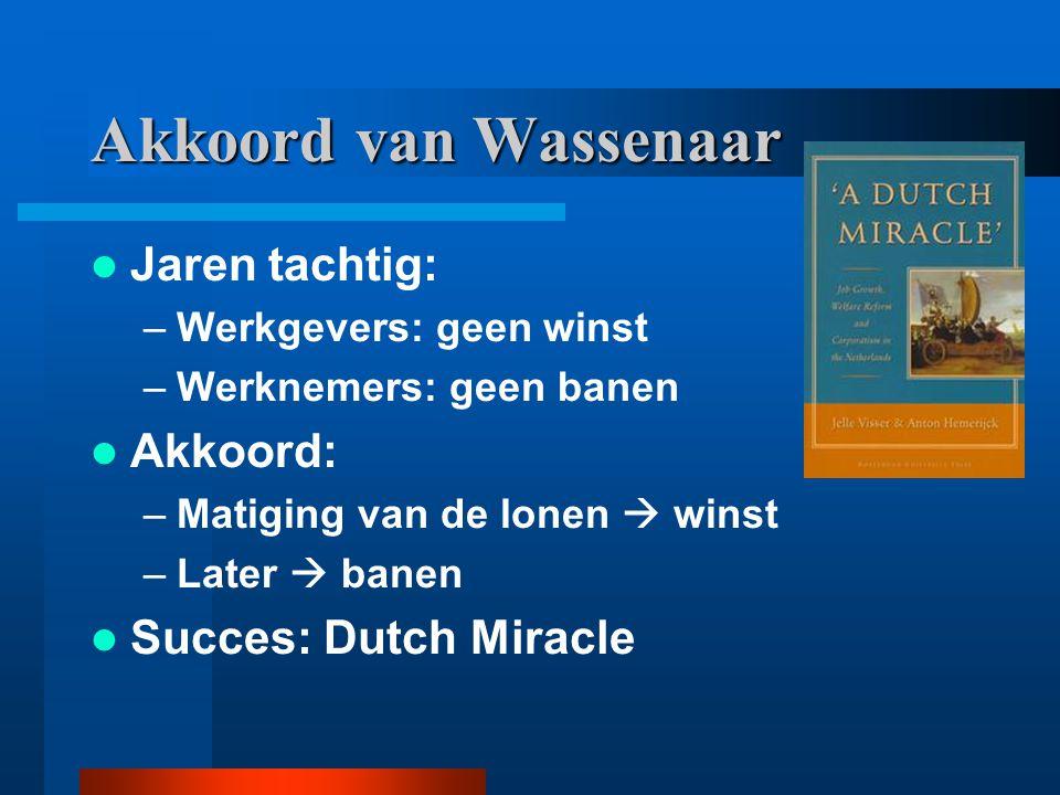 Akkoord van Wassenaar Jaren tachtig: –Werkgevers: geen winst –Werknemers: geen banen Akkoord: –Matiging van de lonen  winst –Later  banen Succes: Du