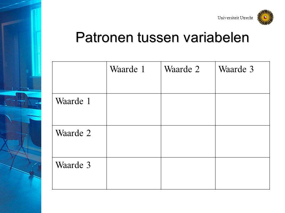 Universiteit Utrecht Patronen tussen variabelen Waarde 1Waarde 2Waarde 3 Waarde 1 Waarde 2 Waarde 3