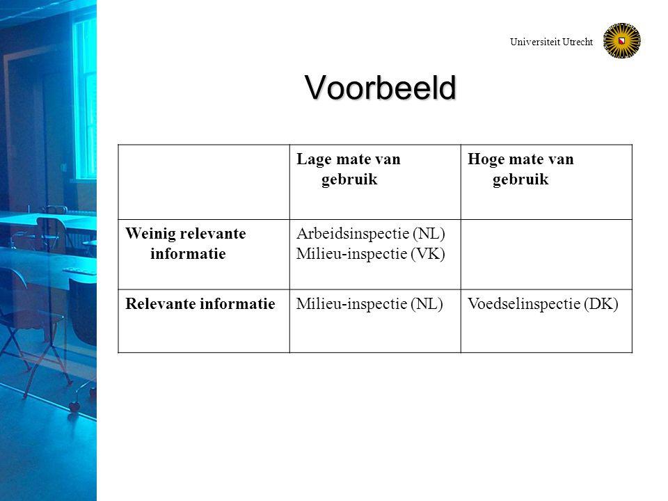 Universiteit Utrecht Voorbeeld Lage mate van gebruik Hoge mate van gebruik Weinig relevante informatie Arbeidsinspectie (NL) Milieu-inspectie (VK) Relevante informatieMilieu-inspectie (NL)Voedselinspectie (DK)