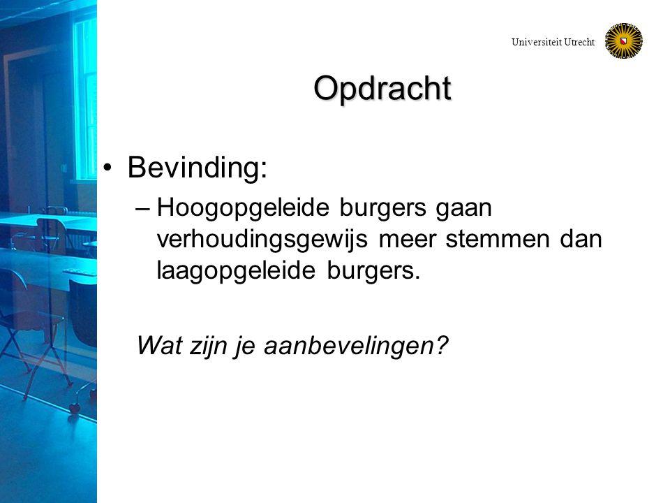 Universiteit Utrecht Opdracht Bevinding: –Hoogopgeleide burgers gaan verhoudingsgewijs meer stemmen dan laagopgeleide burgers.