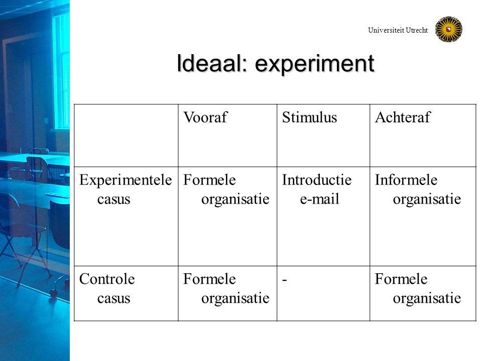 Universiteit Utrecht Ideaal: experiment VoorafStimulusAchteraf Experimentele casus Formele organisatie Introductie e-mail Informele organisatie Controle casus Formele organisatie -