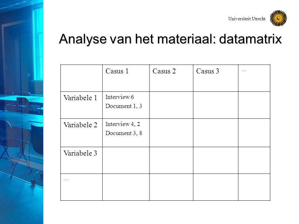 Universiteit Utrecht Analyse van het materiaal: datamatrix Casus 1Casus 2Casus 3 … Variabele 1 Interview 6 Document 1, 3 Variabele 2 Interview 4, 2 Document 3, 8 Variabele 3 …