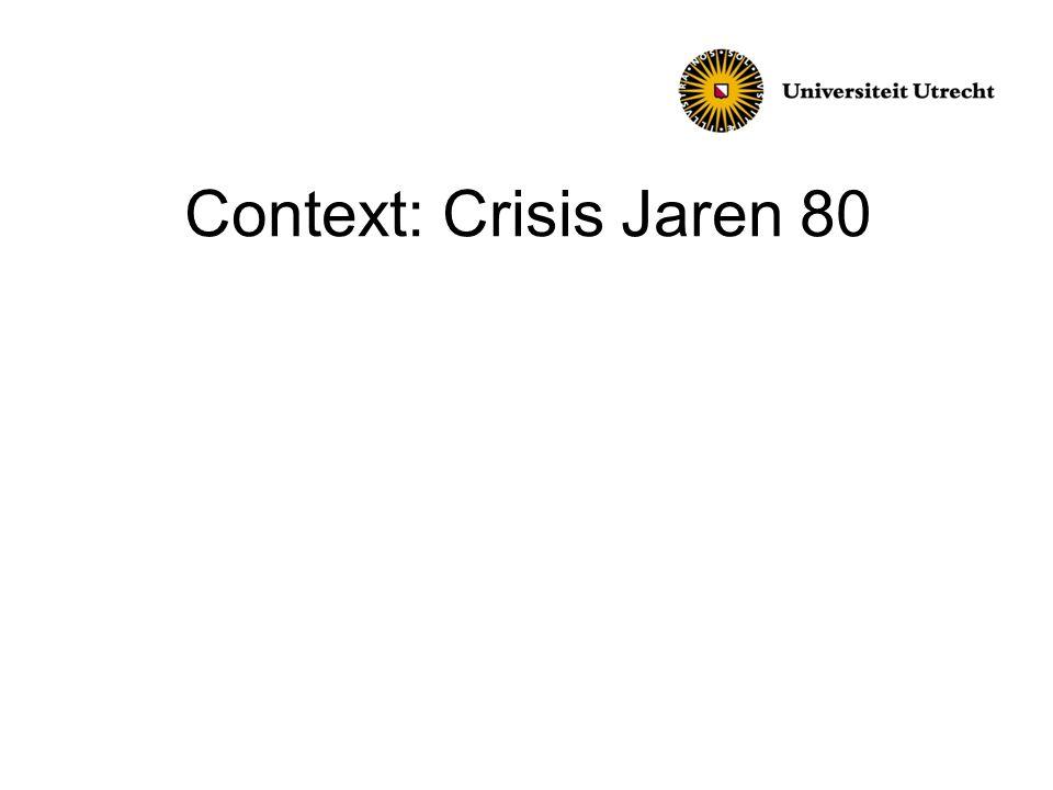 Context: Crisis Jaren 80