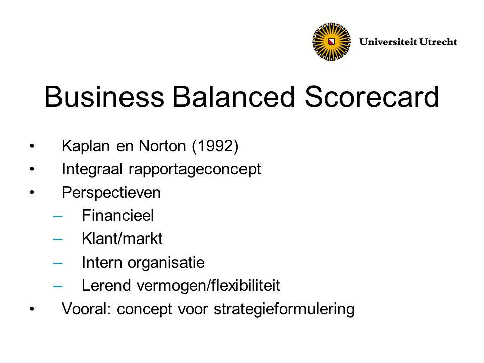 Business Balanced Scorecard Kaplan en Norton (1992) Integraal rapportageconcept Perspectieven –Financieel –Klant/markt –Intern organisatie –Lerend ver