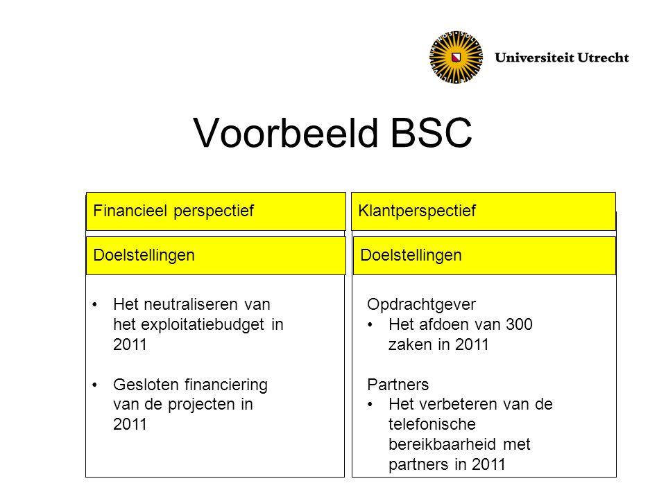 Voorbeeld BSC Doelstellingen Het neutraliseren van het exploitatiebudget in 2011 Gesloten financiering van de projecten in 2011 Opdrachtgever Het afdo