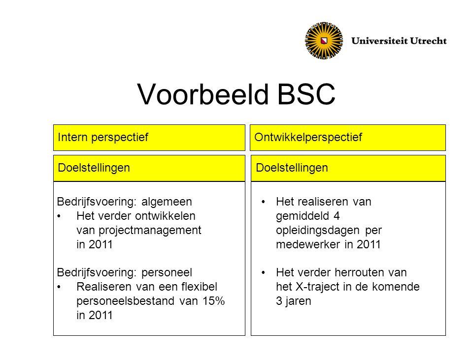 Voorbeeld BSC Doelstellingen Intern perspectiefOntwikkelperspectief Bedrijfsvoering: algemeen Het verder ontwikkelen van projectmanagement in 2011 Bed