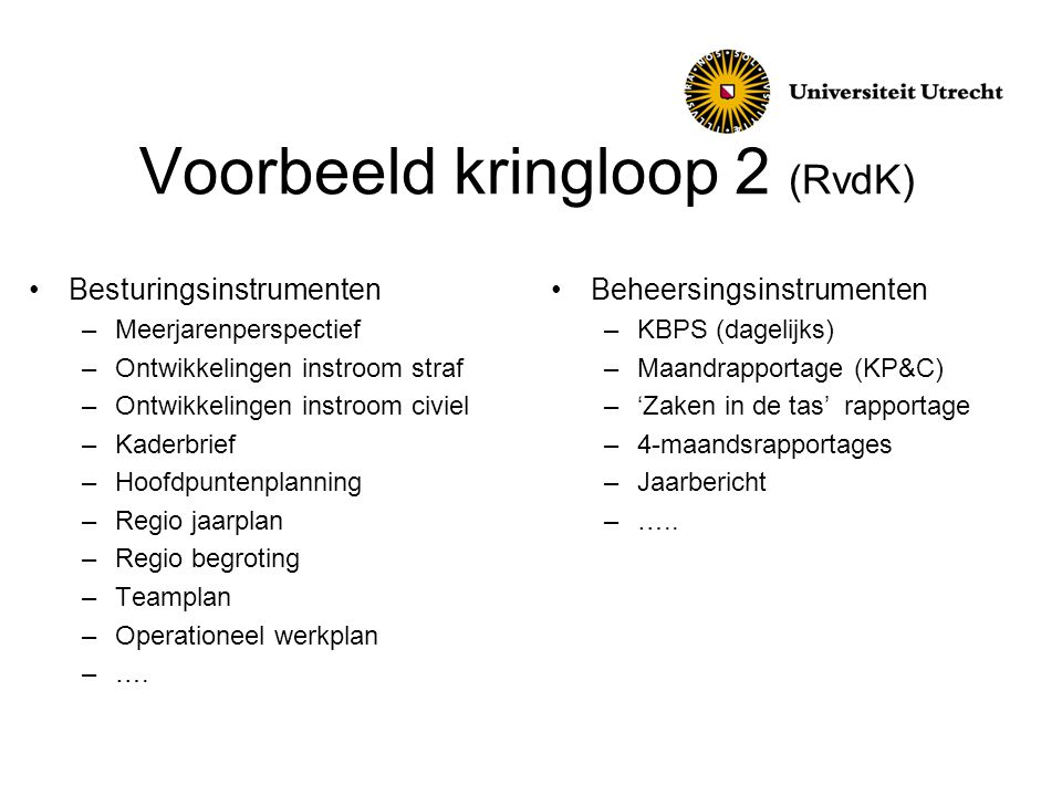 Voorbeeld kringloop 2 (RvdK) Besturingsinstrumenten –Meerjarenperspectief –Ontwikkelingen instroom straf –Ontwikkelingen instroom civiel –Kaderbrief –