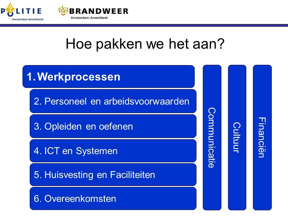 1. Onderzoek Gemeenschappelijke Meldkamer Amsterdam-Amstelland 1.Werkprocessen 2. Personeel en arbeidsvoorwaarden 5. Huisvesting en Faciliteiten 4. IC