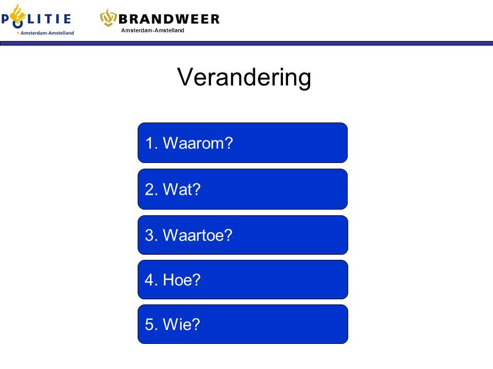 Verandering Amsterdam-Amstelland 1. Waarom? 4. Hoe? 3. Waartoe? 5. Wie? 2. Wat?