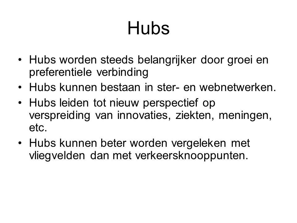 Hubs Hubs worden steeds belangrijker door groei en preferentiele verbinding Hubs kunnen bestaan in ster- en webnetwerken.
