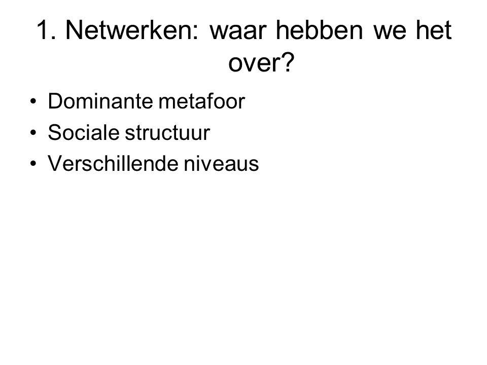 1. Netwerken: waar hebben we het over? Dominante metafoor Sociale structuur Verschillende niveaus