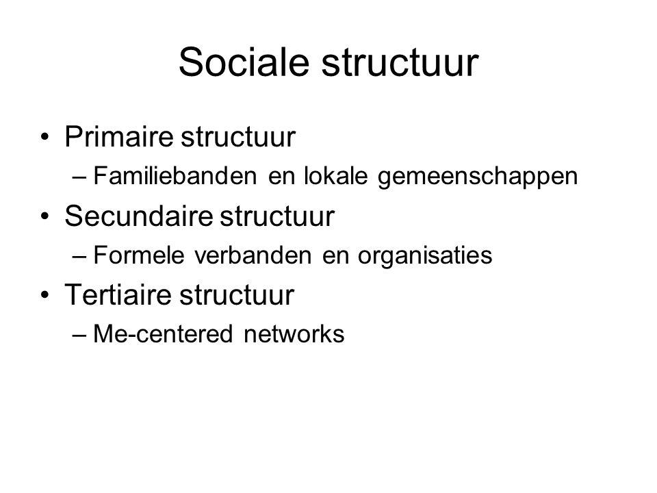 Sociale structuur Primaire structuur –Familiebanden en lokale gemeenschappen Secundaire structuur –Formele verbanden en organisaties Tertiaire structuur –Me-centered networks