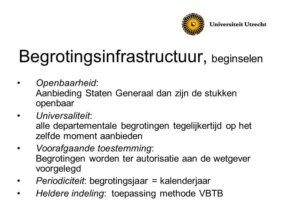 Begrotingsinfrastructuur, beginselen Openbaarheid: Aanbieding Staten Generaal dan zijn de stukken openbaar Universaliteit: alle departementale begroti