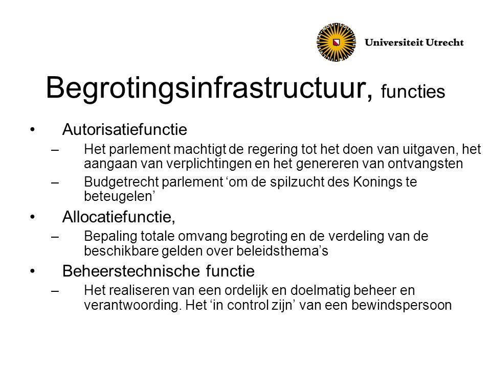 Begrotingsinfrastructuur, functies Autorisatiefunctie –Het parlement machtigt de regering tot het doen van uitgaven, het aangaan van verplichtingen en