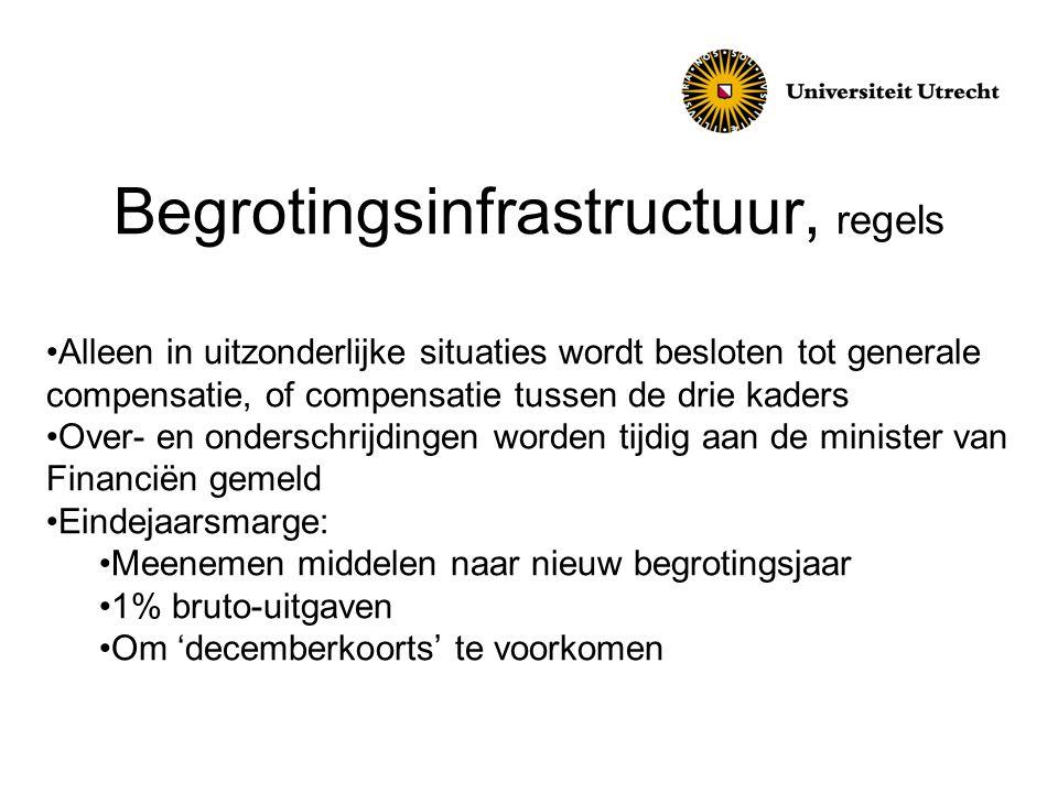 Begrotingsinfrastructuur, regels Alleen in uitzonderlijke situaties wordt besloten tot generale compensatie, of compensatie tussen de drie kaders Over