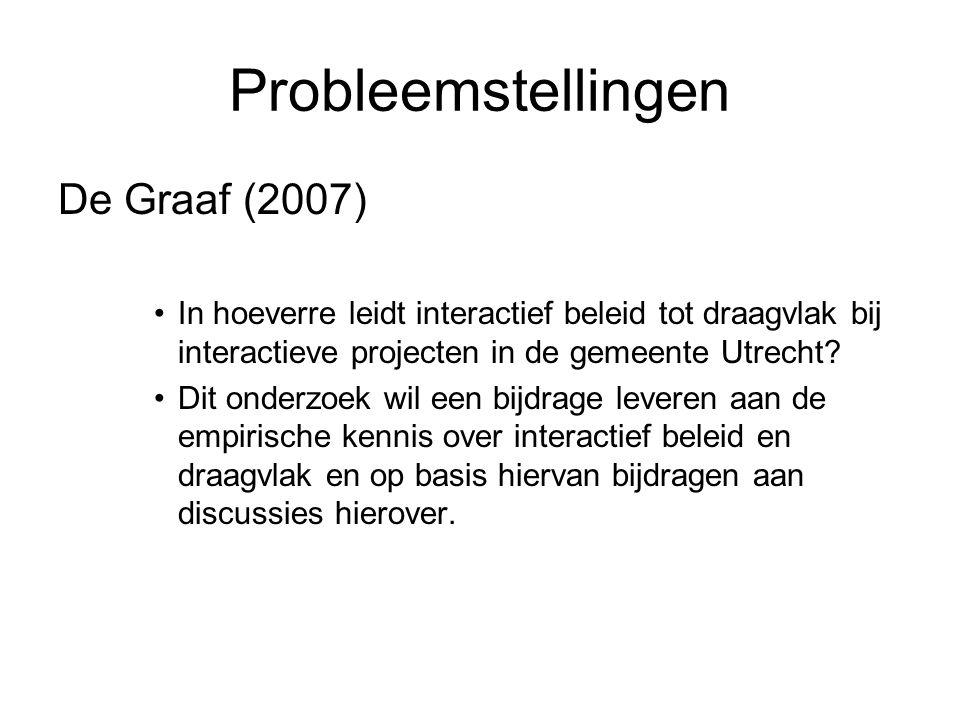 Probleemstellingen De Graaf (2007) In hoeverre leidt interactief beleid tot draagvlak bij interactieve projecten in de gemeente Utrecht? Dit onderzoek