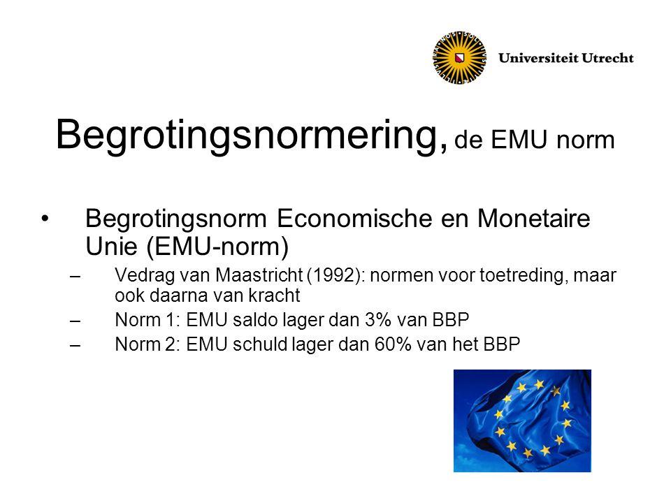 Begrotingsnormering, de EMU norm Begrotingsnorm Economische en Monetaire Unie (EMU-norm) –Vedrag van Maastricht (1992): normen voor toetreding, maar ook daarna van kracht –Norm 1: EMU saldo lager dan 3% van BBP –Norm 2: EMU schuld lager dan 60% van het BBP